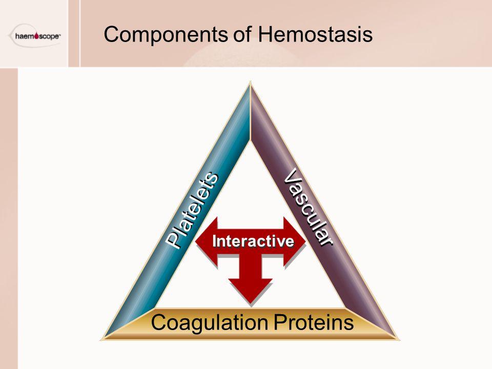 Components of Hemostasis Interactive Coagulation Proteins Platelets Vascular