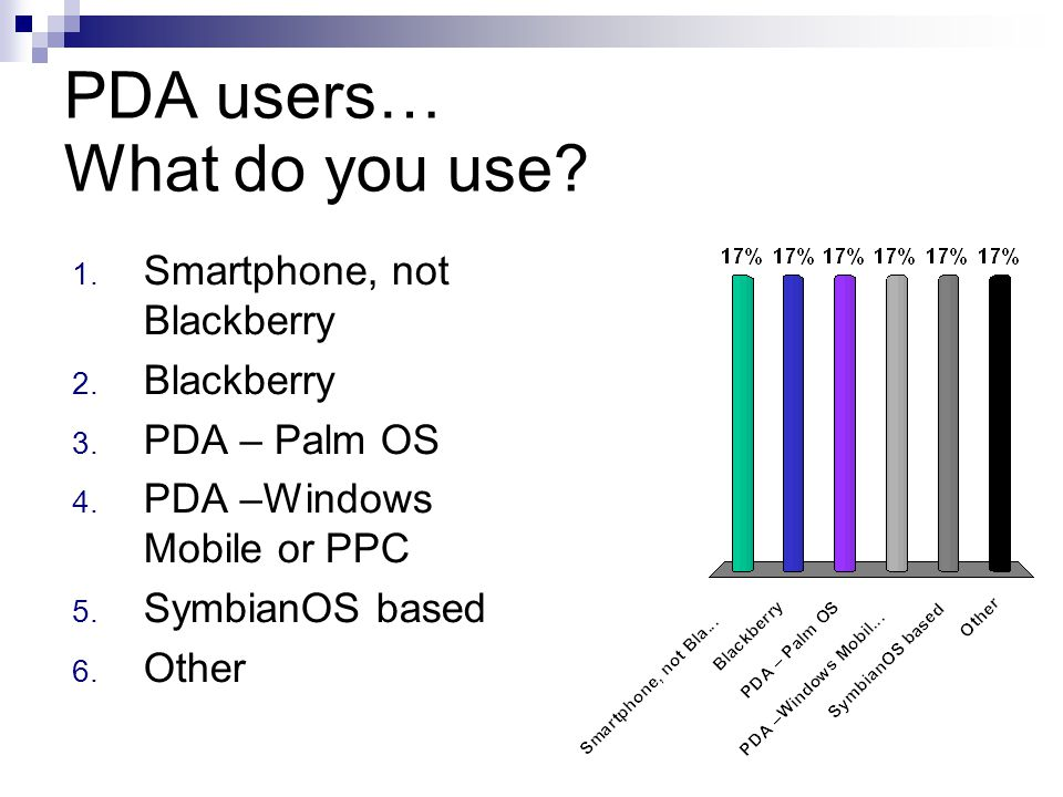 PDA users… What do you use. 1. Smartphone, not Blackberry 2.