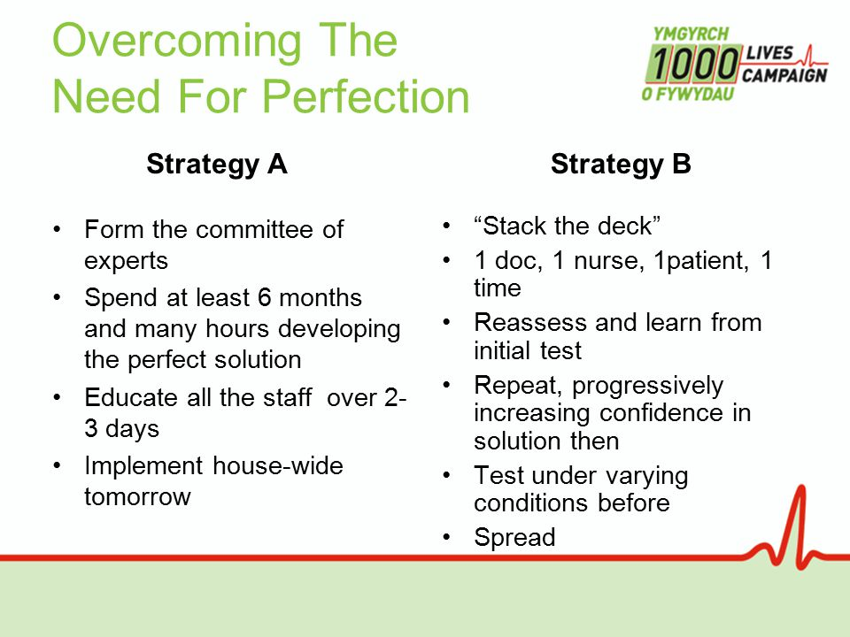 Strategy A Form the committee of experts Spend at least 6 months and many hours developing the perfect solution Educate all the staff over 2- 3 days Implement house-wide tomorrow Strategy B Stack the deck 1 doc, 1 nurse, 1patient, 1 time Reassess and learn from initial test Repeat, progressively increasing confidence in solution then Test under varying conditions before Spread Overcoming The Need For Perfection
