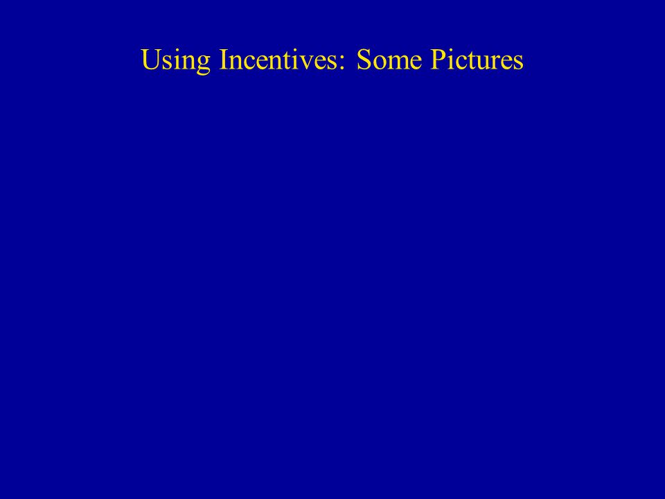 Using Incentives: Some Pictures