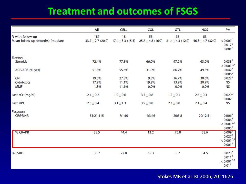 Stokes MB et al. KI 2006; 70: 1676 Treatment and outcomes of FSGS