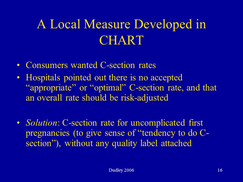 Dudley 200616 A Local Measure Developed in CHART Consumers wanted C-section rates Hospitals pointed out there is no accepted appropriate or optimal C-section rate, and that an overall rate should be risk-adjusted Solution: C-section rate for uncomplicated first pregnancies (to give sense of tendency to do C- section ), without any quality label attached