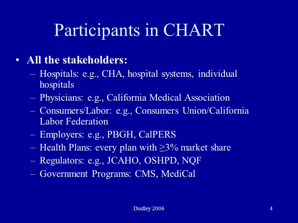Dudley 20064 Participants in CHART All the stakeholders: –Hospitals: e.g., CHA, hospital systems, individual hospitals –Physicians: e.g., California Medical Association –Consumers/Labor: e.g., Consumers Union/California Labor Federation –Employers: e.g., PBGH, CalPERS –Health Plans: every plan with ≥3% market share –Regulators: e.g., JCAHO, OSHPD, NQF –Government Programs: CMS, MediCal