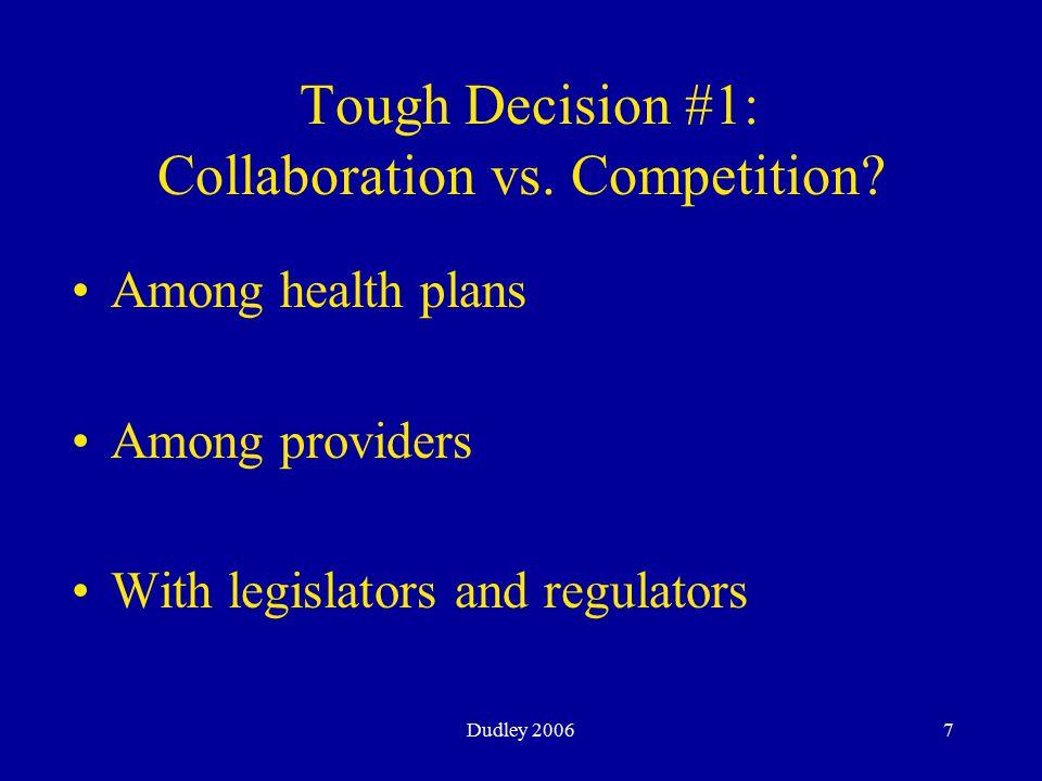 Dudley 20067 Tough Decision #1: Collaboration vs. Competition? Among health plans Among providers With legislators and regulators