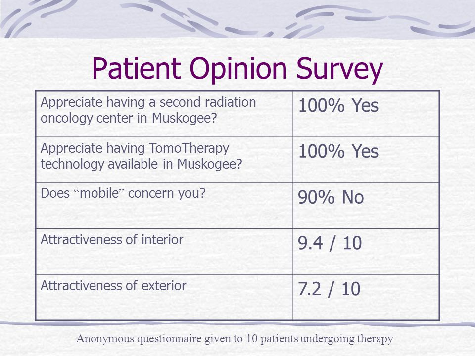 Patient Opinion Survey Appreciate having a second radiation oncology center in Muskogee.