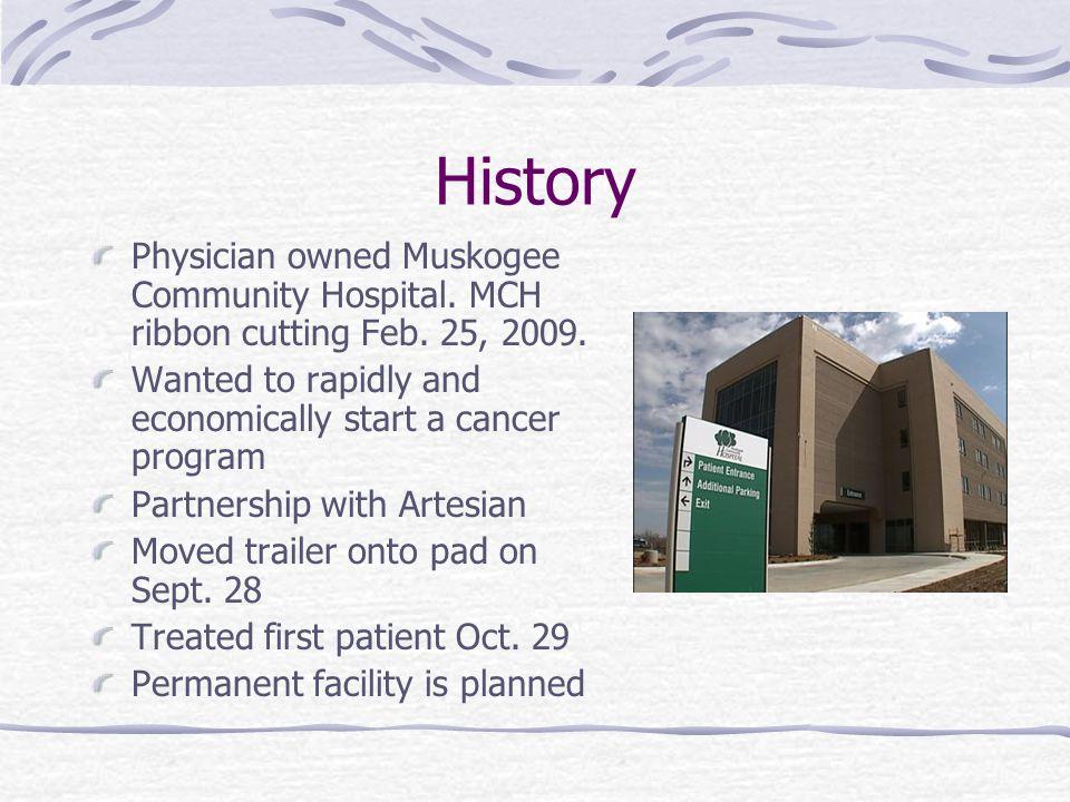 # Patients under Treatment