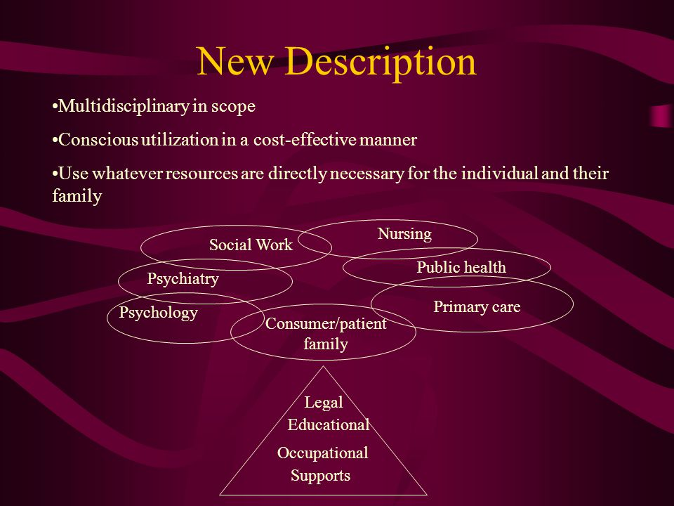 New Description Multidisciplinary in scope Conscious utilization in a cost-effective manner Use whatever resources are directly necessary for the individual and their family Legal Educational Occupational Supports Consumer/patient family Psychology Psychiatry Social Work Nursing Public health Primary care