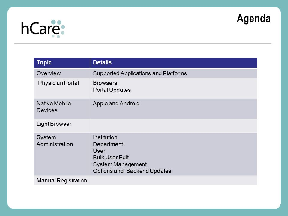 Agenda TopicDetails OverviewSupported Applications and Platforms Physician PortalBrowsers Portal Updates Native Mobile Devices Apple and Android Light