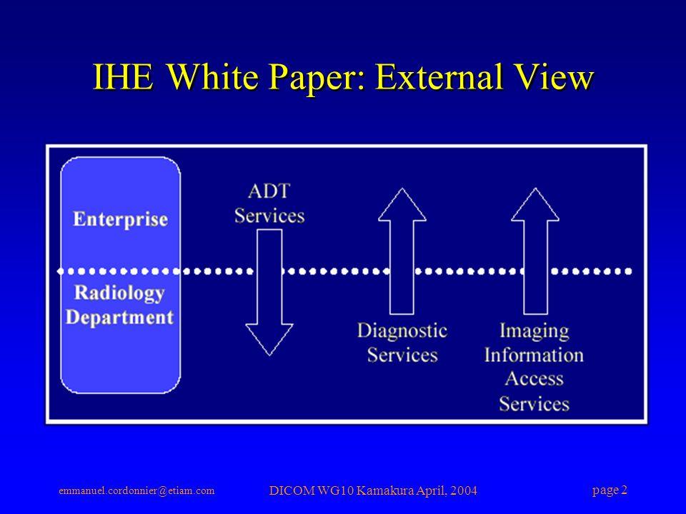 emmanuel.cordonnier@etiam.com DICOM WG10 Kamakura April, 2004 page 2 IHE White Paper: External View