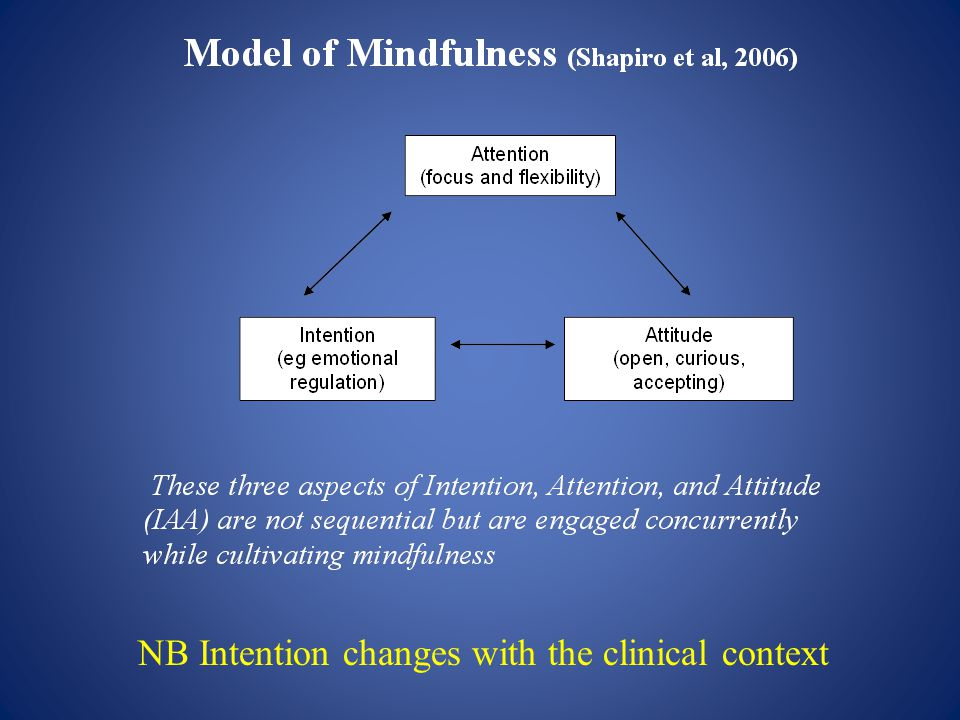 NB Intention changes with the clinical context
