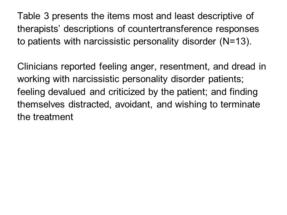 Table 3 presents the items most and least descriptive of therapists' descriptions of countertransference responses to patients with narcissistic perso