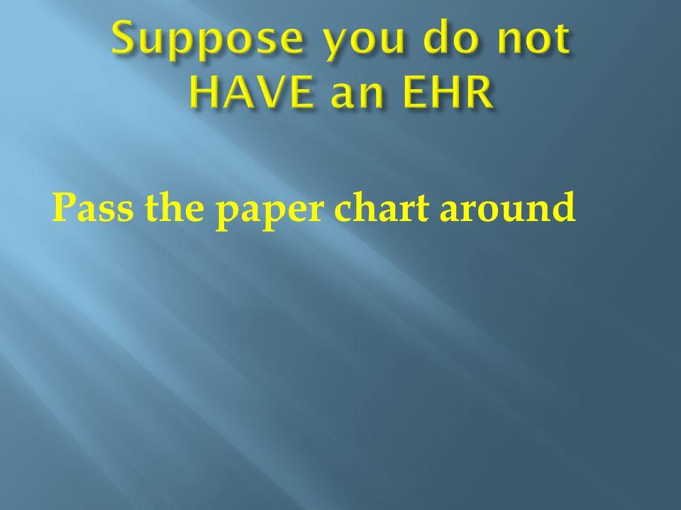 Pass the paper chart around