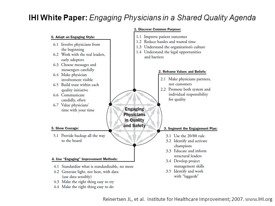 Reinertsen JL, et al.Institute for Healthcare Improvement; 2007.