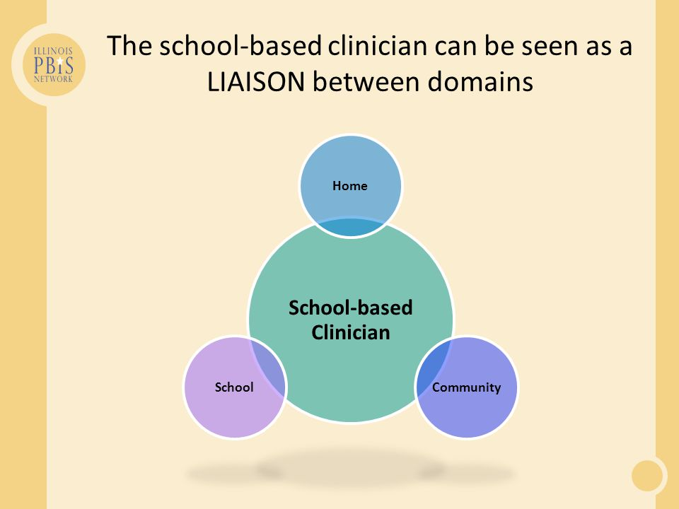 School-based Clinician HomeCommunitySchool The school-based clinician can be seen as a LIAISON between domains