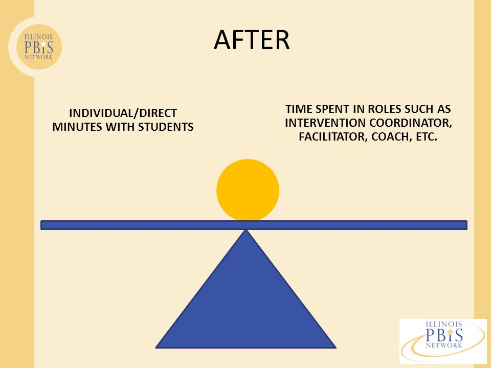 INDIVIDUAL/DIRECT MINUTES WITH STUDENTS TIME SPENT IN ROLES SUCH AS INTERVENTION COORDINATOR, FACILITATOR, COACH, ETC.