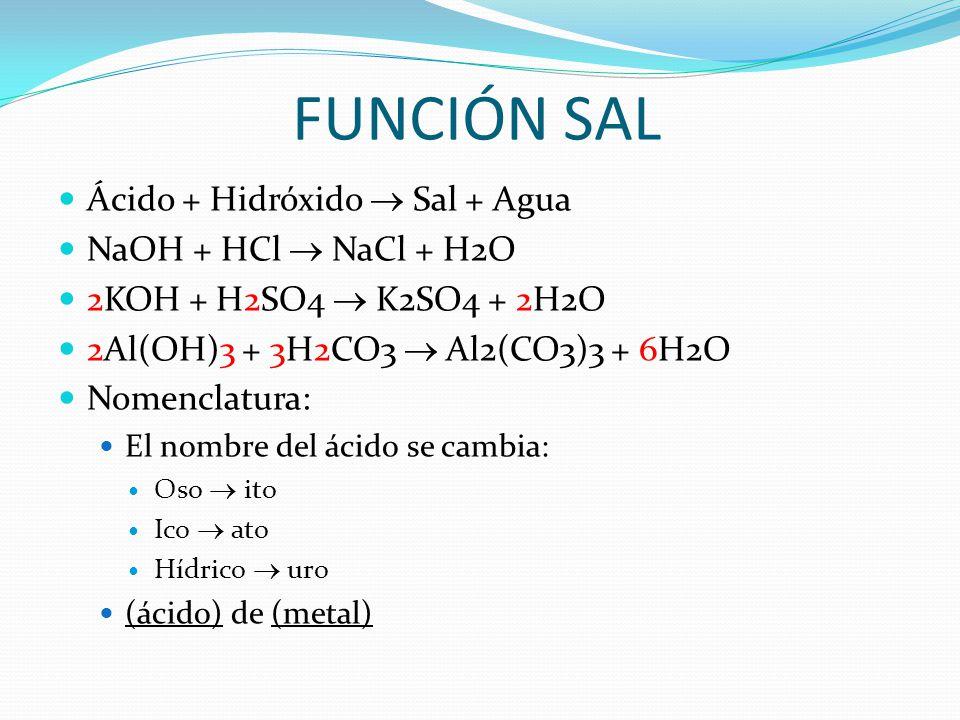 FUNCIÓN SAL Ácido + Hidróxido  Sal + Agua NaOH + HCl  NaCl + H2O 2KOH + H2SO4  K2SO4 + 2H2O 2Al(OH)3 + 3H2CO3  Al2(CO3)3 + 6H2O Nomenclatura: El n