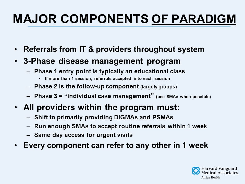 MAJOR COMPONENTS OF PARADIGM Referrals from IT & providers throughout system 3-Phase disease management program –Phase 1 entry point is typically an educational class If more than 1 session, referrals accepted into each session –Phase 2 is the follow-up component (largely groups) –Phase 3 = individual case management (use SMAs when possible) All providers within the program must: –Shift to primarily providing DIGMAs and PSMAs –Run enough SMAs to accept routine referrals within 1 week –Same day access for urgent visits Every component can refer to any other in 1 week