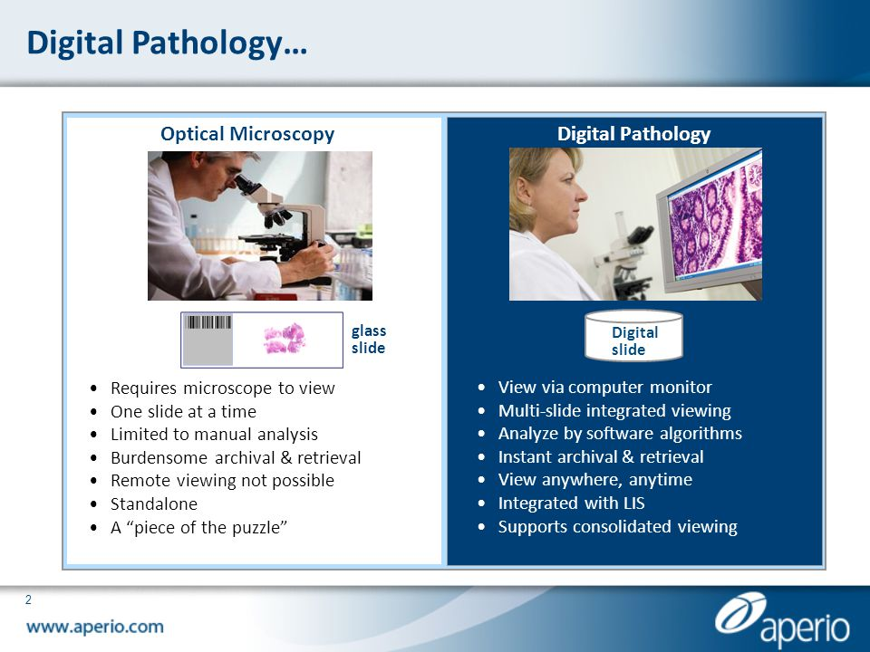 13 Archival / Retrieval value of Digital Pathology Risk Management Easily retrieve all case information Decision Support Instantly retrieve / compare to previous cases for same patient Quality Control Simplifies selection / routing of cases for internal overreads Clinician Communications Improves turn around time for patients Education Involve residents in review of cases when not physically present pathology reading lab, major medical center