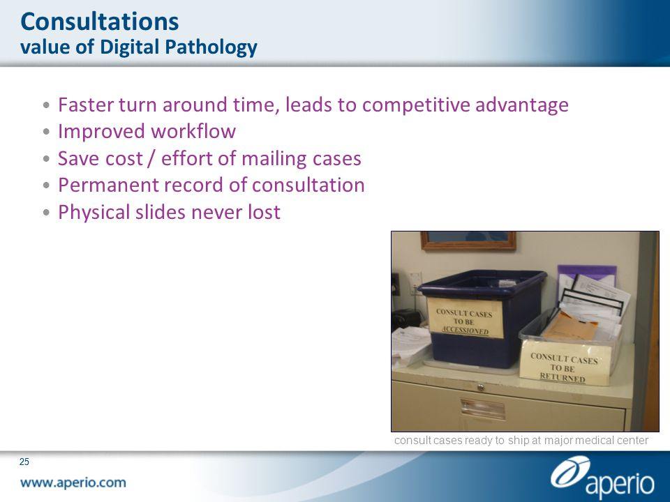 25 Consultations value of Digital Pathology Faster turn around time, leads to competitive advantage Improved workflow Save cost / effort of mailing ca