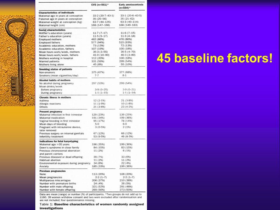 45 baseline factors!