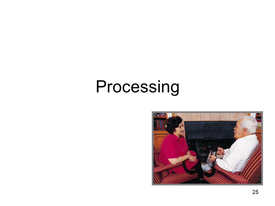Processing 25