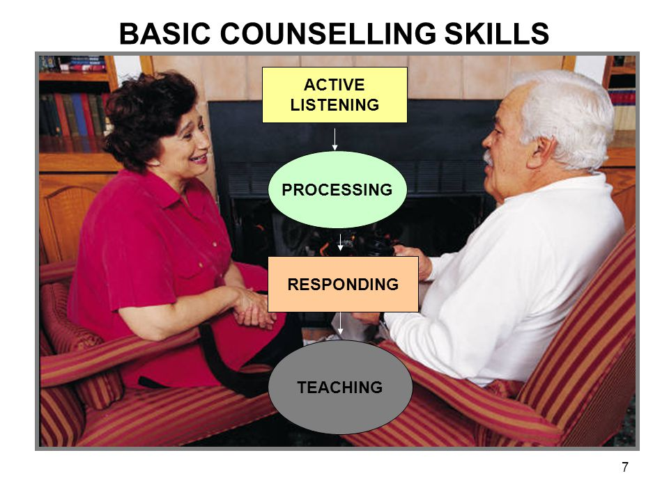 ACTIVE LISTENING PROCESSING RESPONDING TEACHING BASIC COUNSELLING SKILLS 7