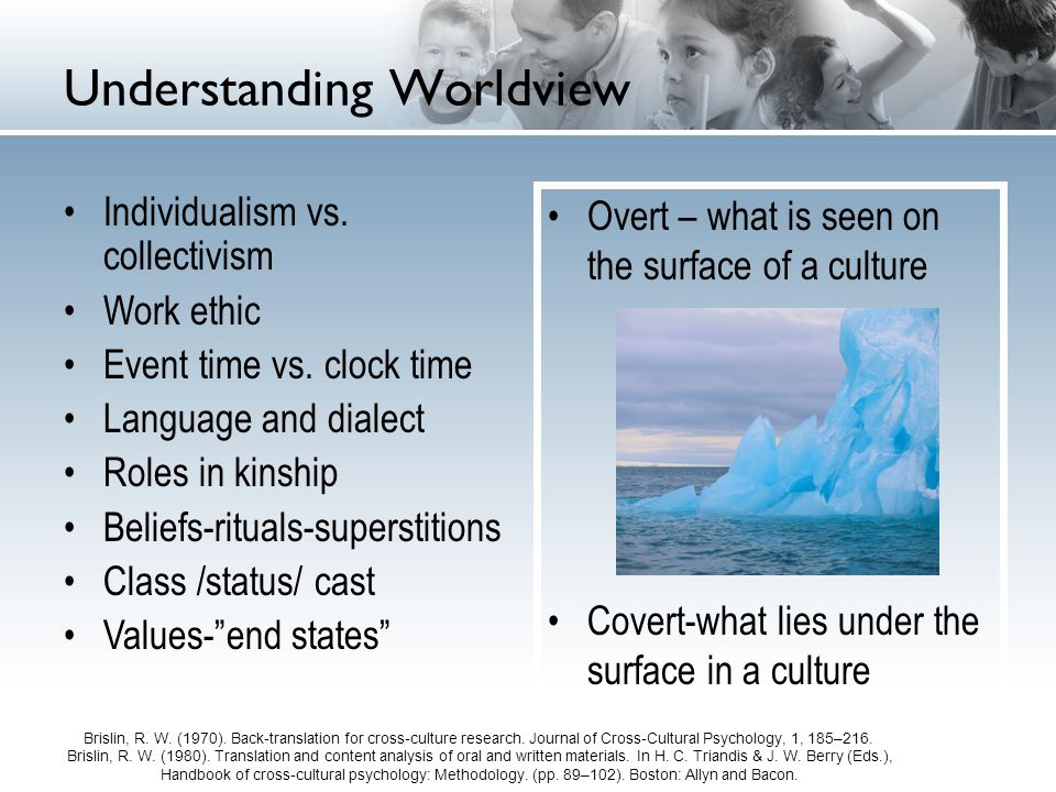 Understanding Worldview Individualism vs. collectivism Work ethic Event time vs.