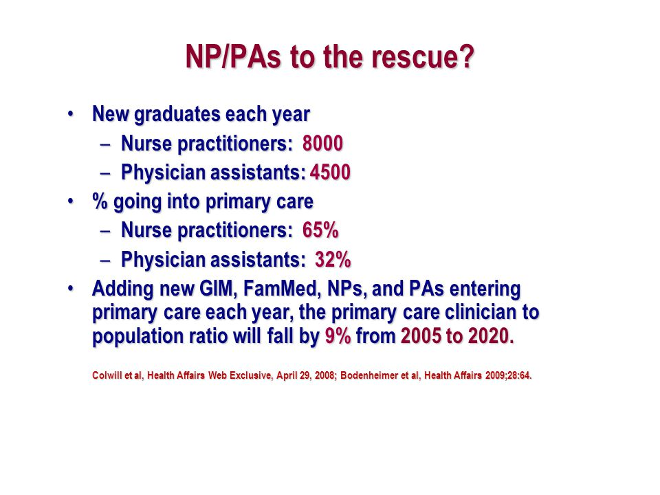 NP/PAs to the rescue? New graduates each year New graduates each year – Nurse practitioners: 8000 – Physician assistants: 4500 % going into primary ca