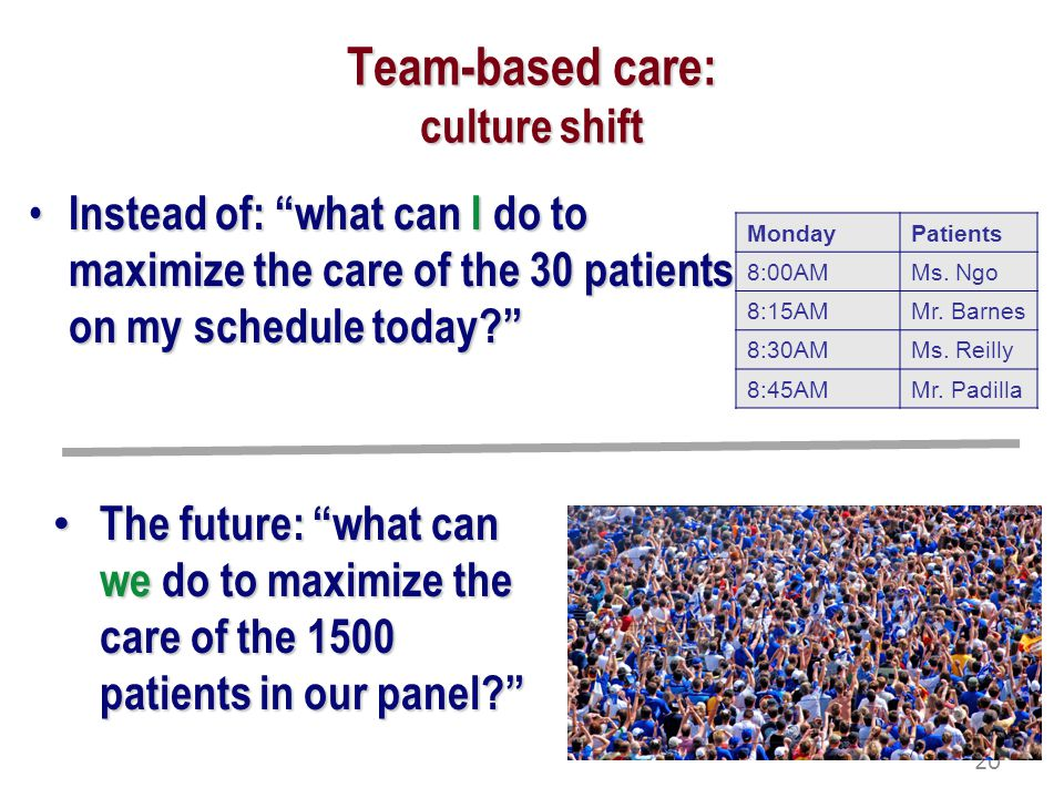 "Team-based care: culture shift Instead of: ""what can I do to maximize the care of the 30 patients on my schedule today?"" Instead of: ""what can I do to"