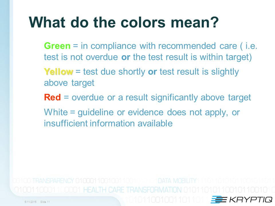 5/11/2015 Slide 11 What do the colors mean. Green = in compliance with recommended care ( i.e.