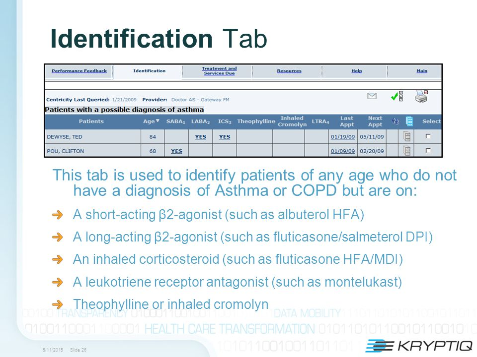 5/11/2015 Slide 26 Identification Tab This tab is used to identify patients of any age who do not have a diagnosis of Asthma or COPD but are on: A short-acting β2-agonist (such as albuterol HFA) A long-acting β2-agonist (such as fluticasone/salmeterol DPI) An inhaled corticosteroid (such as fluticasone HFA/MDI) A leukotriene receptor antagonist (such as montelukast) Theophylline or inhaled cromolyn