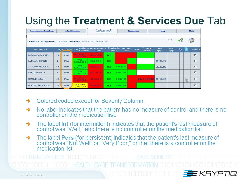 5/11/2015 Slide 32 Using the Treatment & Services Due Tab Colored coded except for Severity Column.
