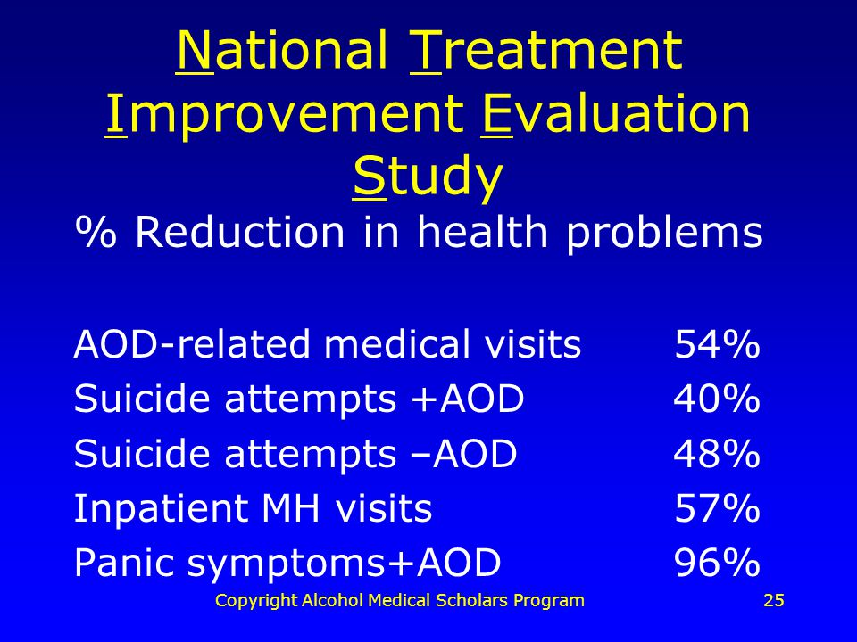 Copyright Alcohol Medical Scholars Program25 National Treatment Improvement Evaluation Study % Reduction in health problems AOD-related medical visits54% Suicide attempts +AOD40% Suicide attempts –AOD48% Inpatient MH visits 57% Panic symptoms+AOD96%