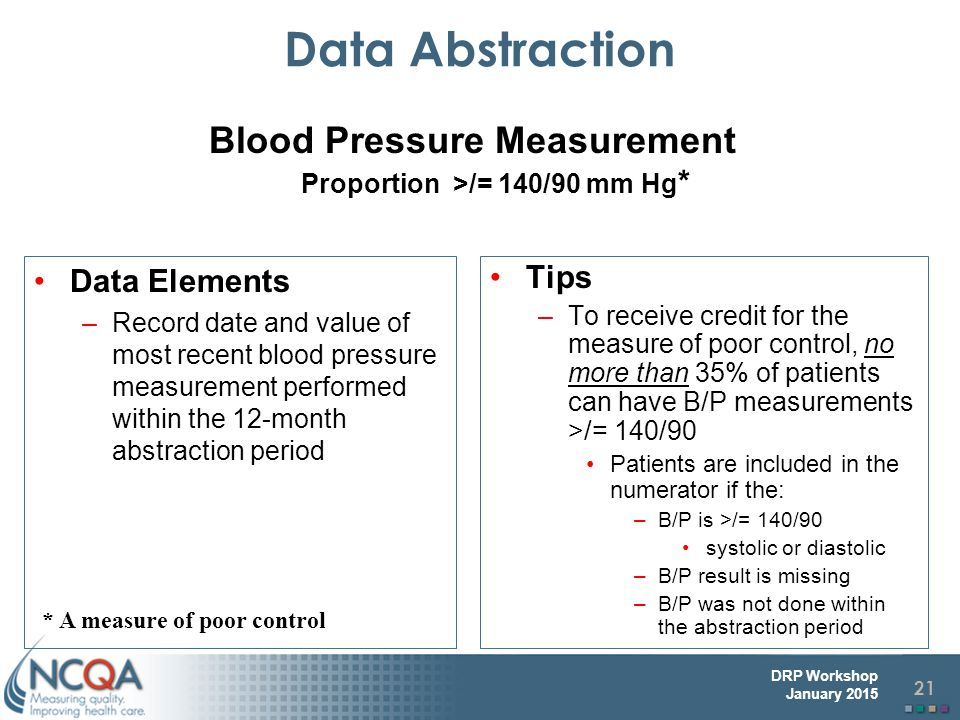 21 DRP Workshop January 2015 Data Abstraction Data Elements –Record date and value of most recent blood pressure measurement performed within the 12-month abstraction period Tips –To receive credit for the measure of poor control, no more than 35% of patients can have B/P measurements >/= 140/90 Patients are included in the numerator if the: –B/P is >/= 140/90 systolic or diastolic –B/P result is missing –B/P was not done within the abstraction period Blood Pressure Measurement Proportion >/= 140/90 mm Hg * * A measure of poor control