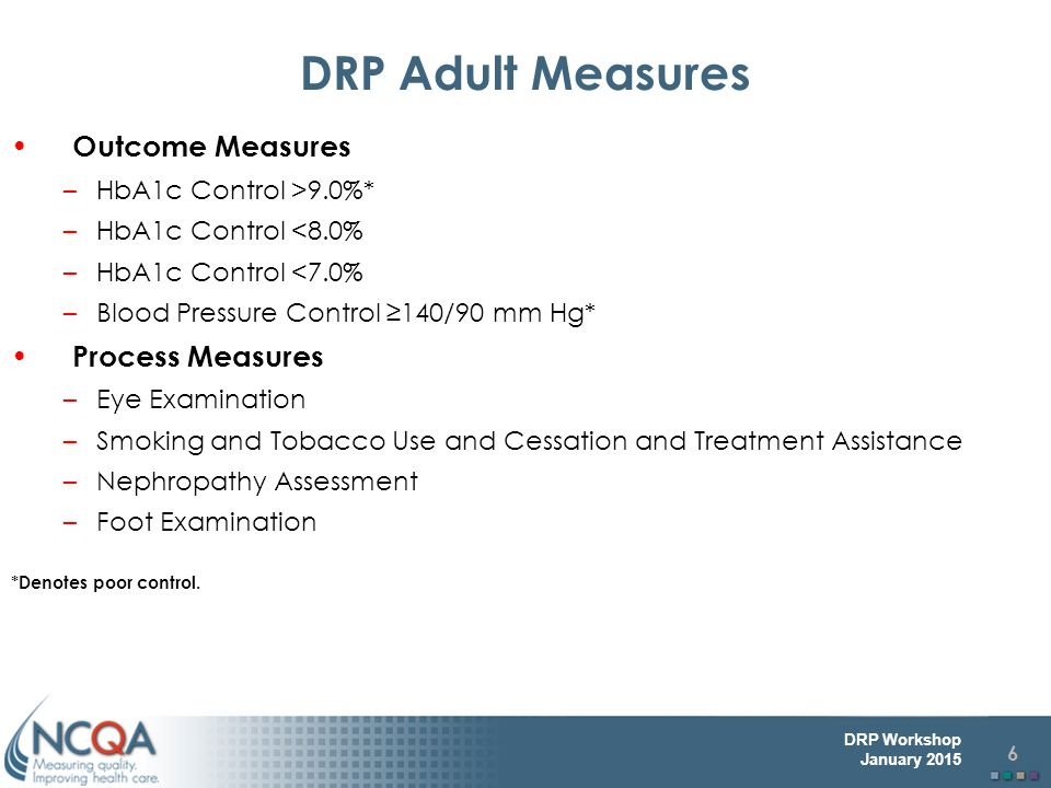 6 DRP Workshop January 2015 DRP Adult Measures Outcome Measures –HbA1c Control >9.0%* –HbA1c Control <8.0% –HbA1c Control <7.0% –Blood Pressure Control ≥140/90 mm Hg* Process Measures –Eye Examination –Smoking and Tobacco Use and Cessation and Treatment Assistance –Nephropathy Assessment –Foot Examination *Denotes poor control.