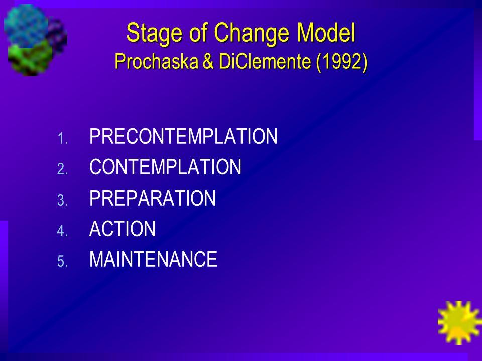 Stage of Change Model Prochaska & DiClemente (1992) 1.