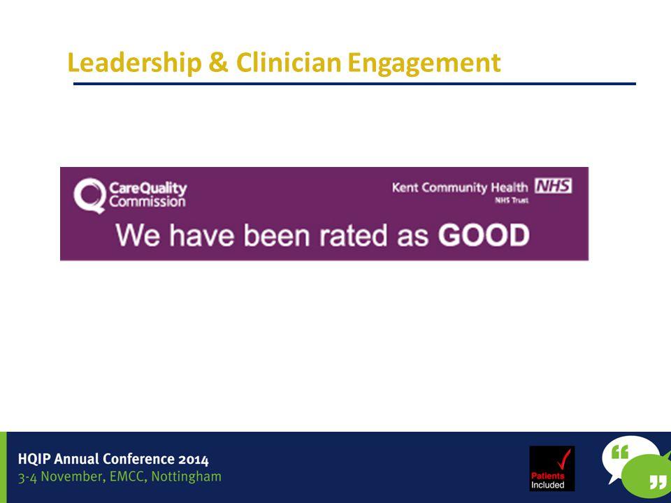 Leadership & Clinician Engagement
