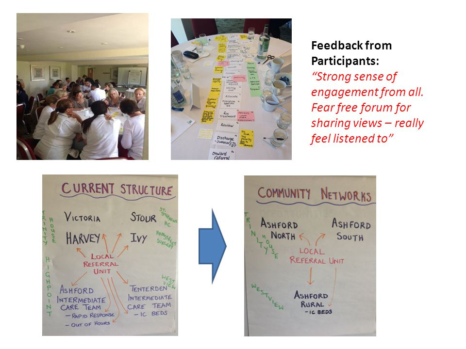 """Feedback from Participants: """"Strong sense of engagement from all. Fear free forum for sharing views – really feel listened to"""""""