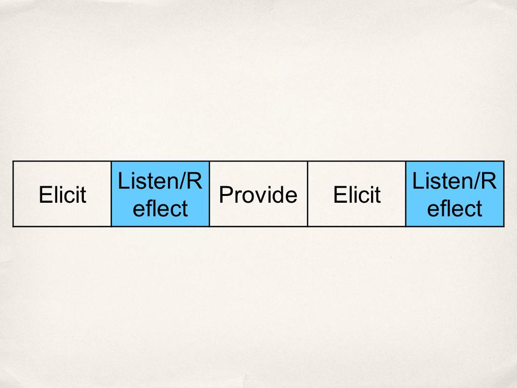 Elicit Listen/R eflect ProvideElicit Listen/R eflect