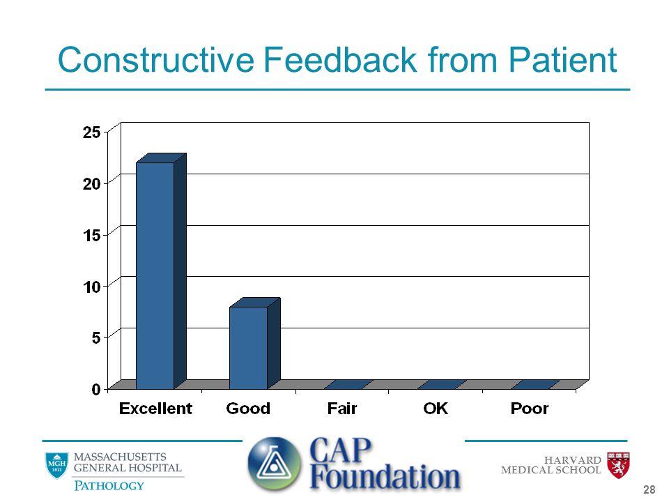 HARVARD MEDICAL SCHOOL 28 Constructive Feedback from Patient