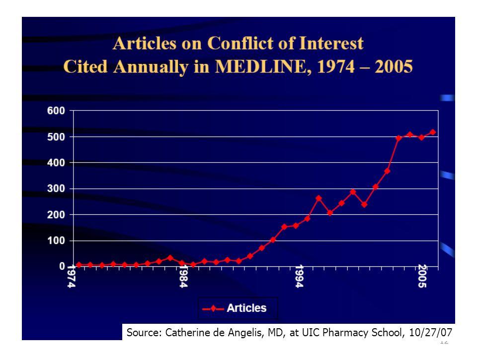 12 Source: Catherine de Angelis, MD, at UIC Pharmacy School, 10/27/07