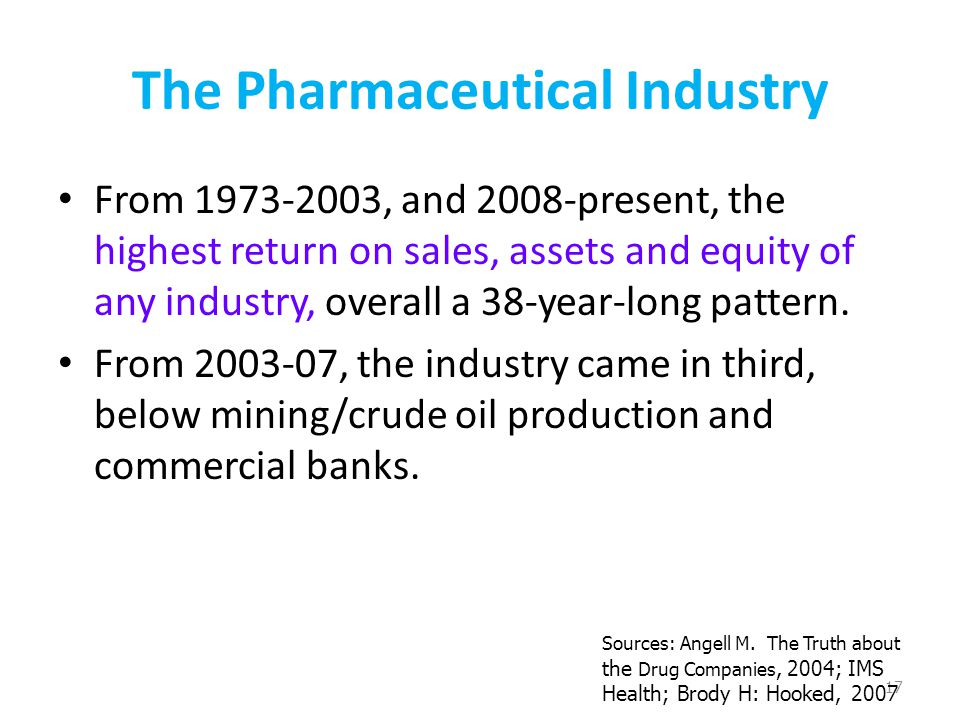 The Pharmaceutical Industry From 1973-2003, and 2008-present, the highest return on sales, assets and equity of any industry, overall a 38-year-long pattern.