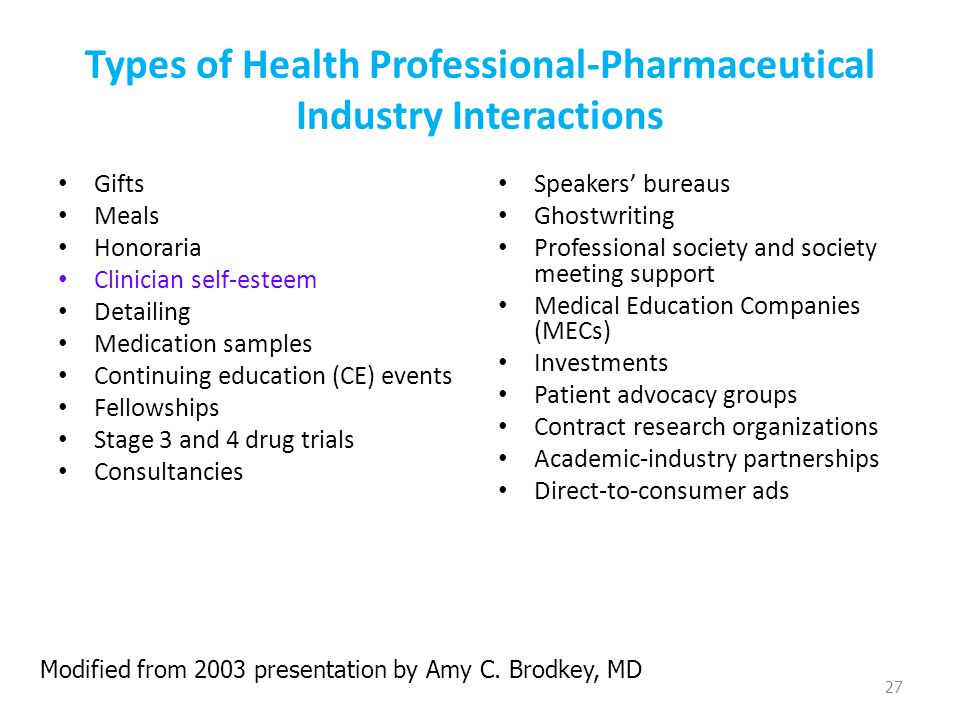 Types of Health Professional-Pharmaceutical Industry Interactions Gifts Meals Honoraria Clinician self-esteem Detailing Medication samples Continuing education (CE) events Fellowships Stage 3 and 4 drug trials Consultancies Speakers' bureaus Ghostwriting Professional society and society meeting support Medical Education Companies (MECs) Investments Patient advocacy groups Contract research organizations Academic-industry partnerships Direct-to-consumer ads 27 Modified from 2003 presentation by Amy C.