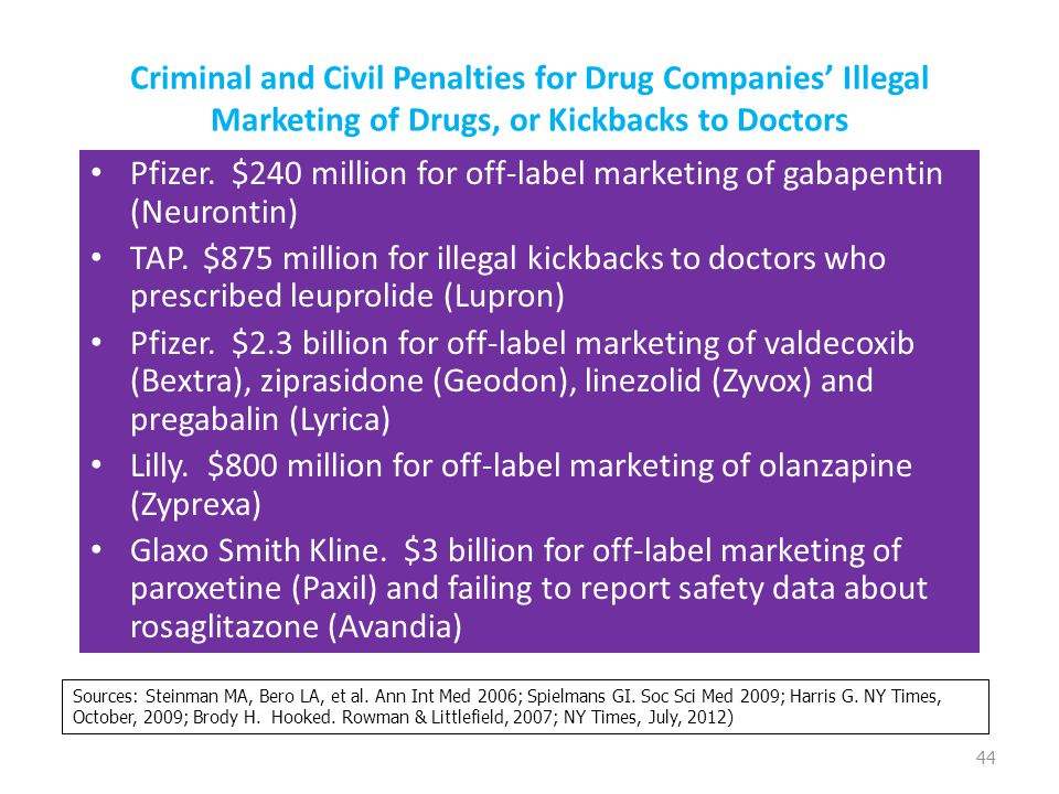 Criminal and Civil Penalties for Drug Companies' Illegal Marketing of Drugs, or Kickbacks to Doctors Pfizer.