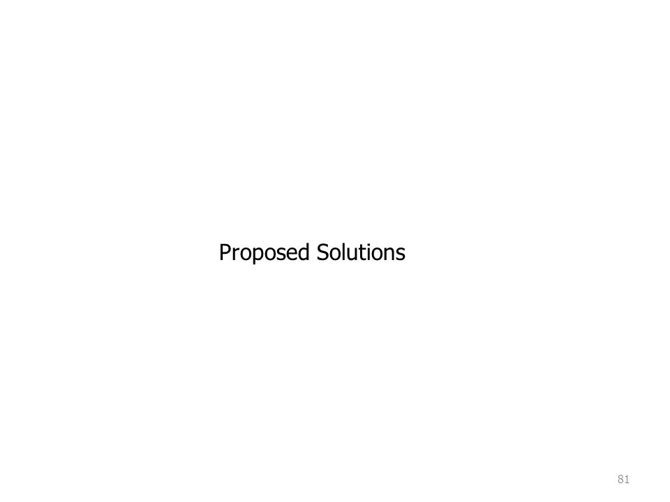 81 Proposed Solutions