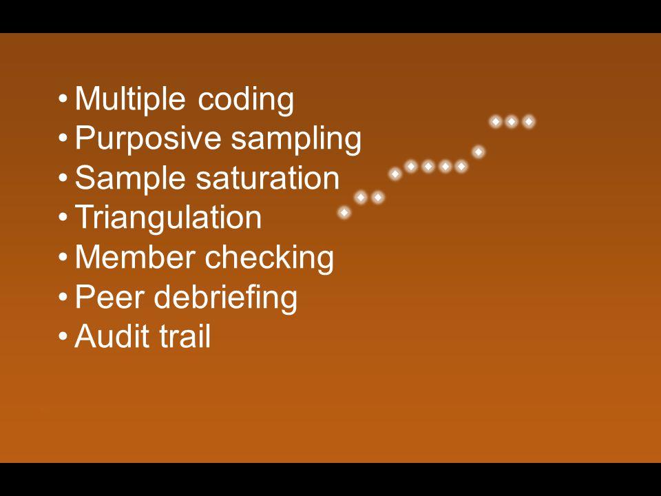 Multiple coding Purposive sampling Sample saturation Triangulation Member checking Peer debriefing Audit trail