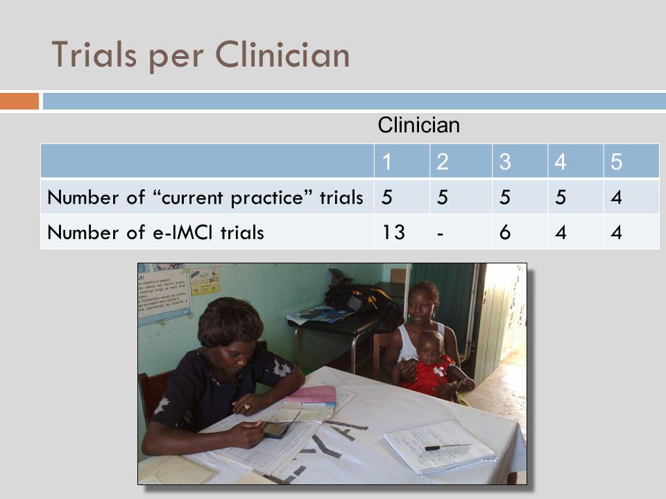 Trials per Clinician 12345 Number of current practice trials55554 Number of e-IMCI trials13-644 Clinician