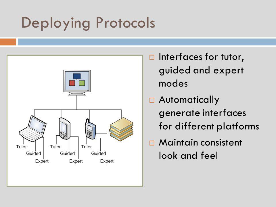 Deploying Protocols  Interfaces for tutor, guided and expert modes  Automatically generate interfaces for different platforms  Maintain consistent look and feel