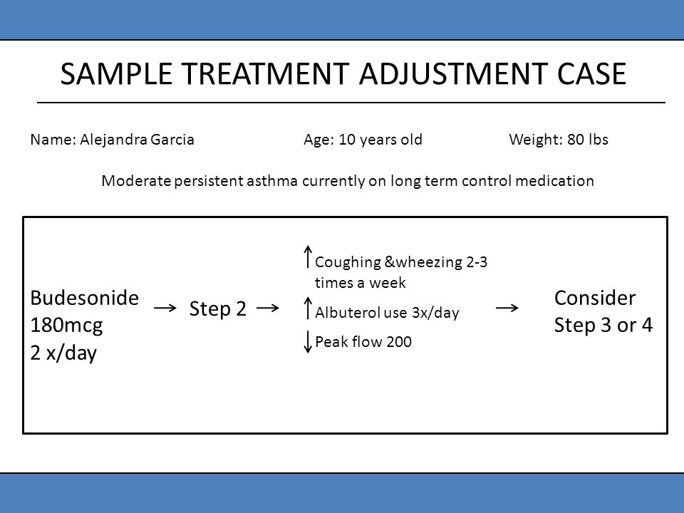 SAMPLE TREATMENT ADJUSTMENT CASE Name: Alejandra GarciaAge: 10 years old Weight: 80 lbs Moderate persistent asthma currently on long term control medi