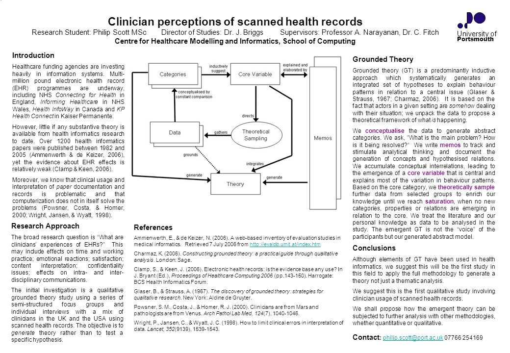 Clinician perceptions of scanned health records Research Student: Philip Scott MScDirector of Studies: Dr.